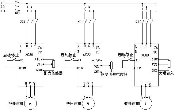 ac80变频器在热熔复合机上的应用
